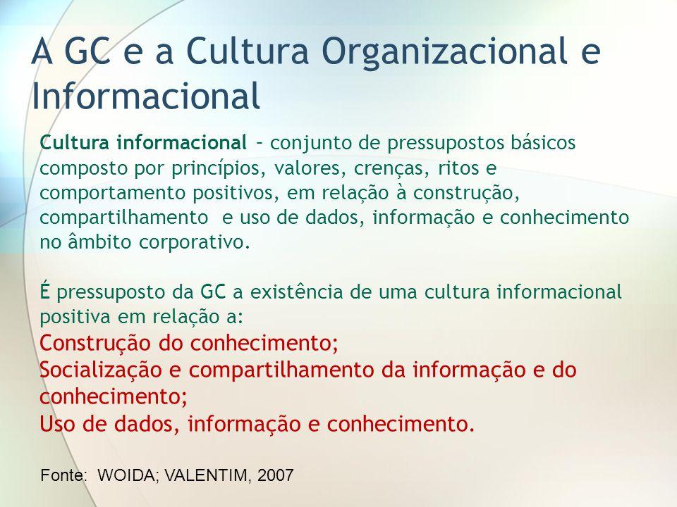 A GC e a Cultura Organizacional e Informacional