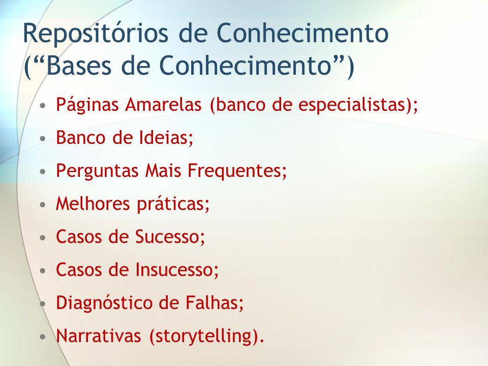 Repositórios de Conhecimento ( Bases de Conhecimento )