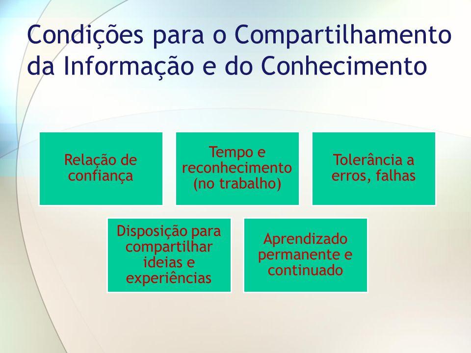 Condições para o Compartilhamento da Informação e do Conhecimento