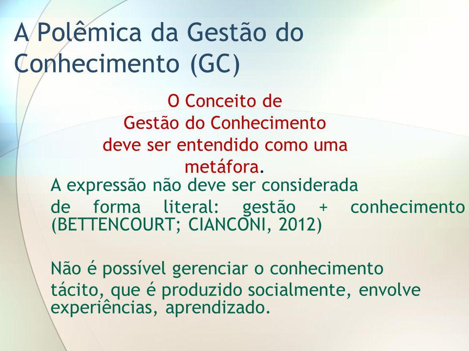 A Polêmica da Gestão do Conhecimento (GC)