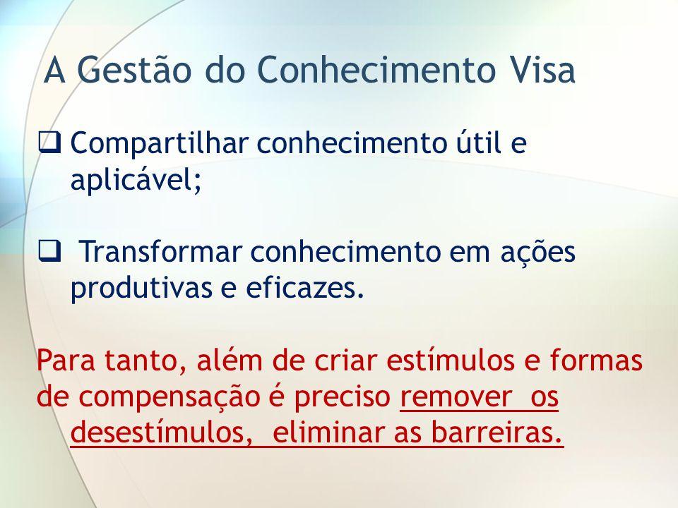 A Gestão do Conhecimento Visa