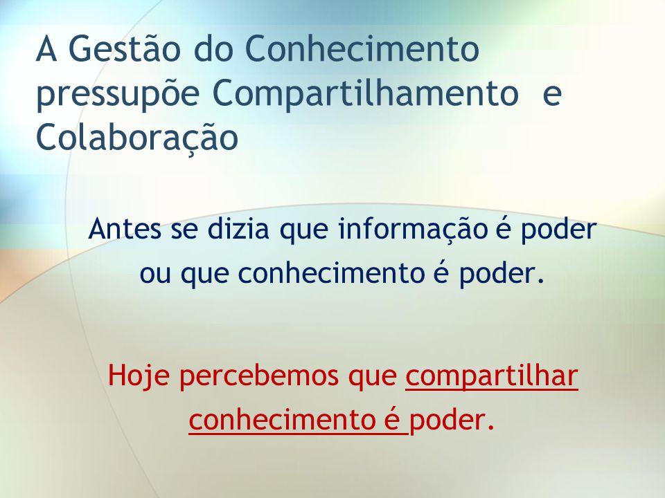A Gestão do Conhecimento pressupõe Compartilhamento e Colaboração
