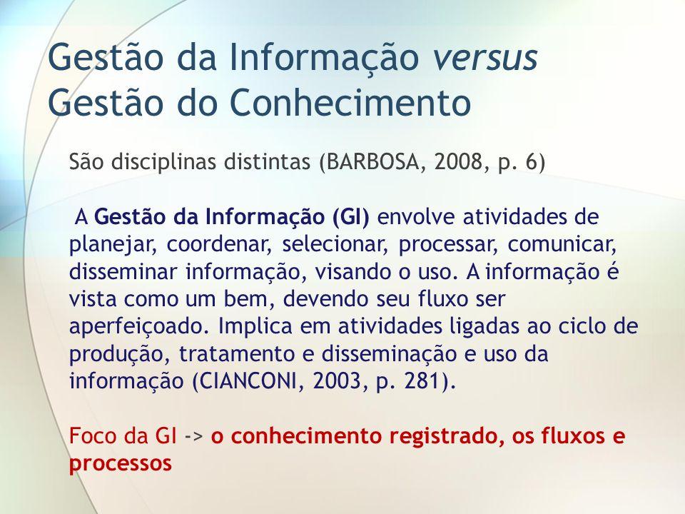 Gestão da Informação versus Gestão do Conhecimento