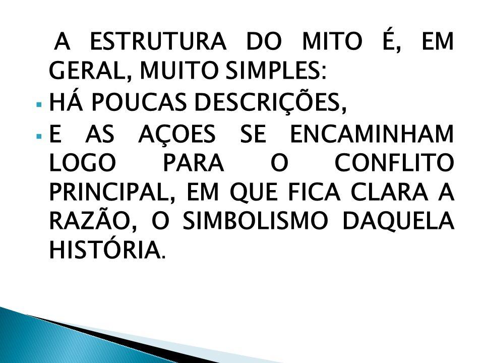 A ESTRUTURA DO MITO É, EM GERAL, MUITO SIMPLES:
