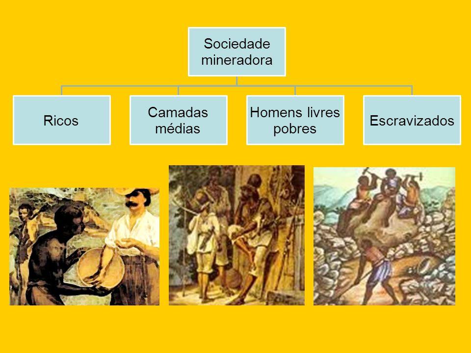 Sociedade mineradora Ricos Camadas médias Homens livres pobres Escravizados