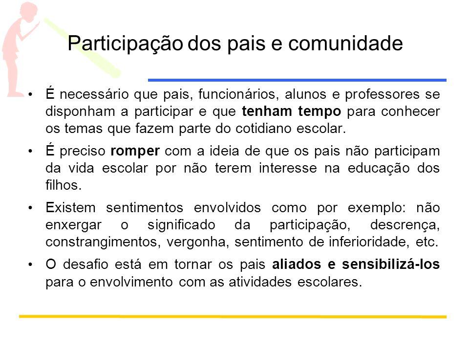 Participação dos pais e comunidade
