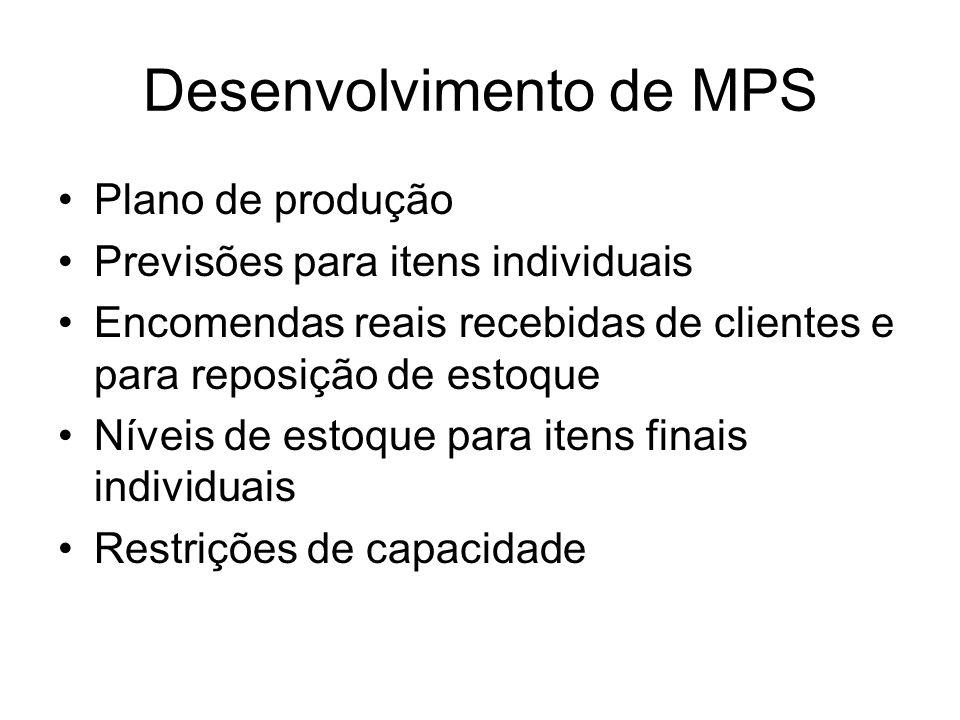 Desenvolvimento de MPS