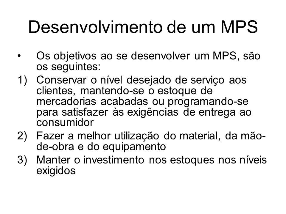 Desenvolvimento de um MPS