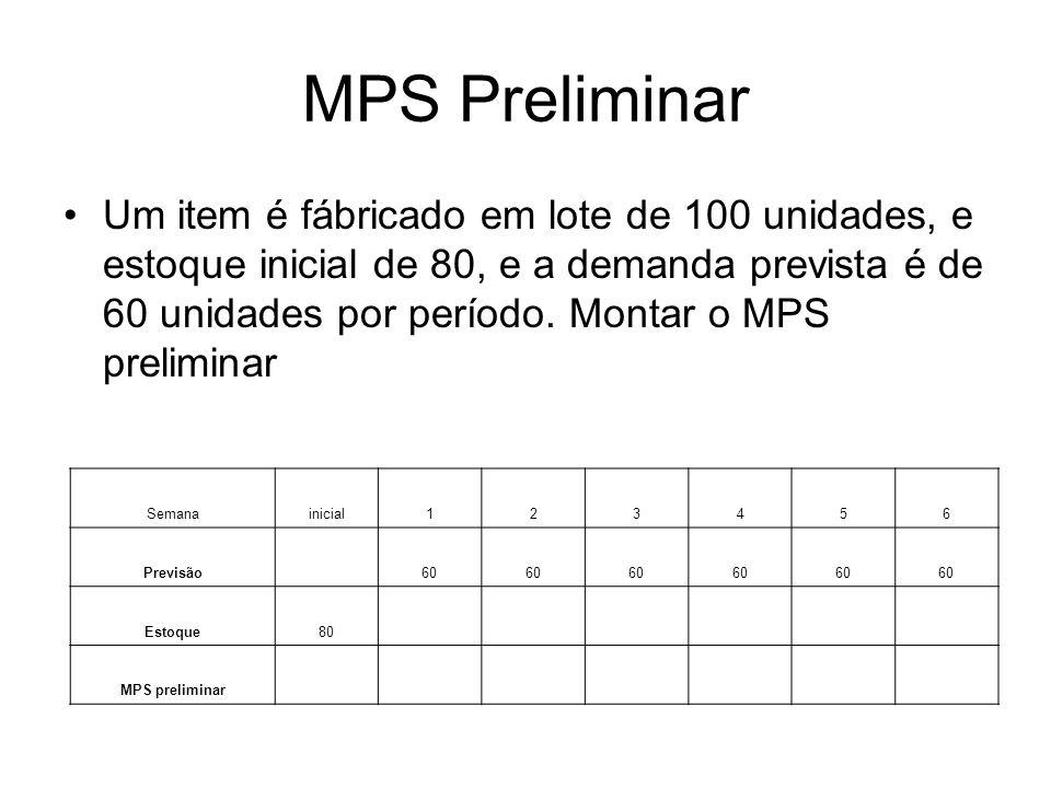 MPS Preliminar
