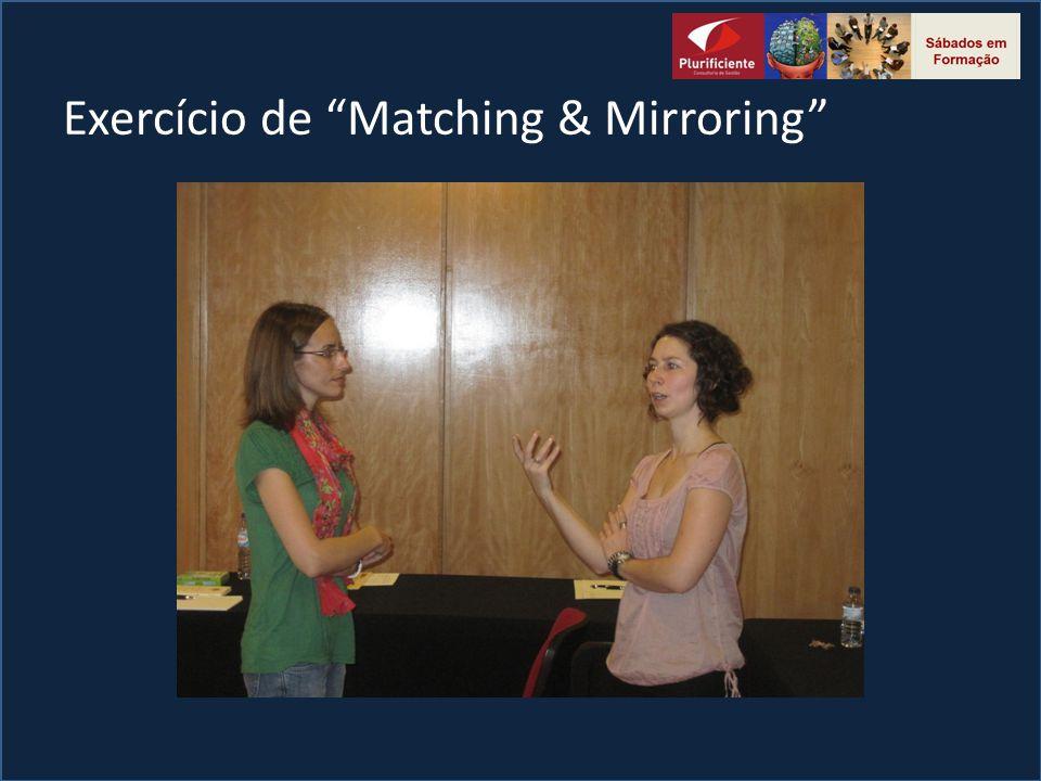 Exercício de Matching & Mirroring