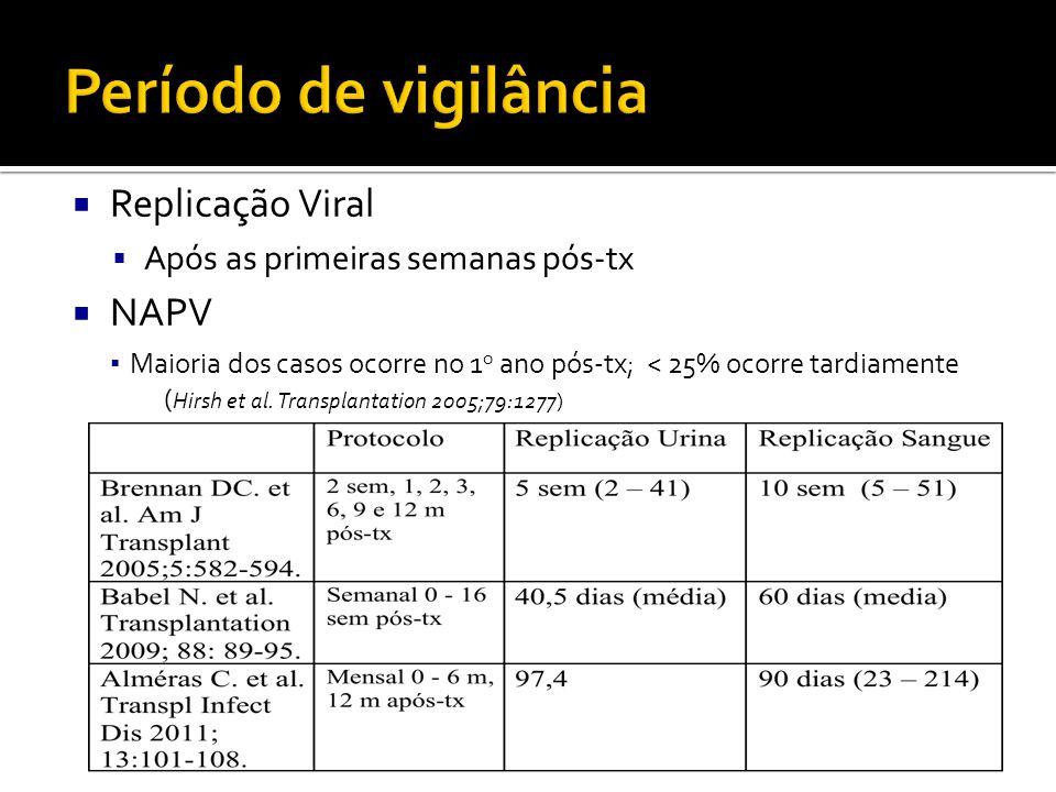 Período de vigilância Replicação Viral NAPV