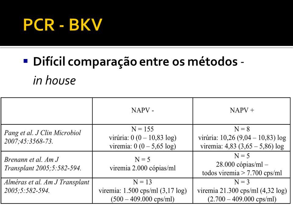 PCR - BKV Difícil comparação entre os métodos - in house