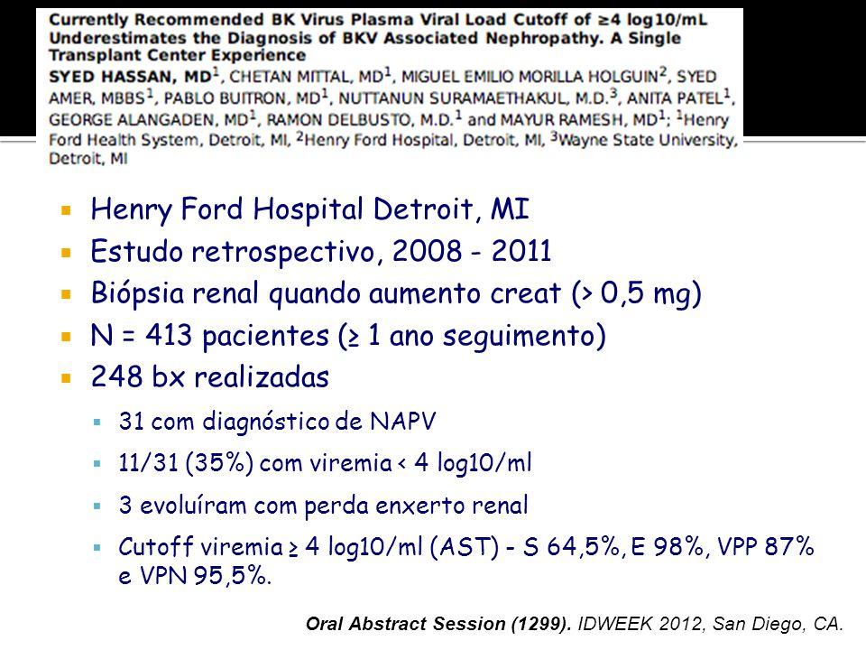 Henry Ford Hospital Detroit, MI Estudo retrospectivo, 2008 - 2011