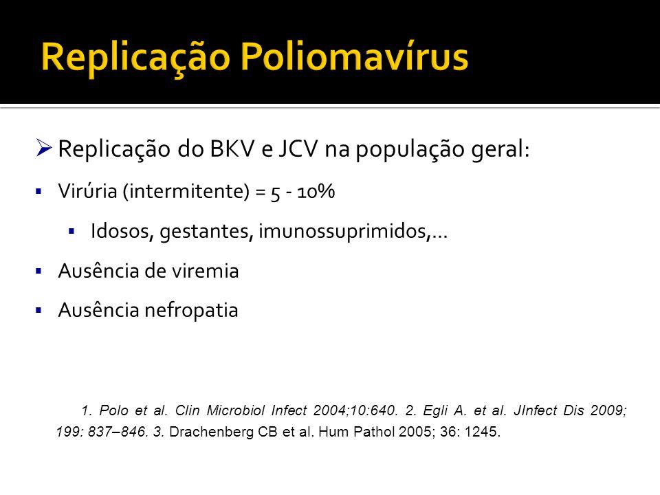 Replicação Poliomavírus