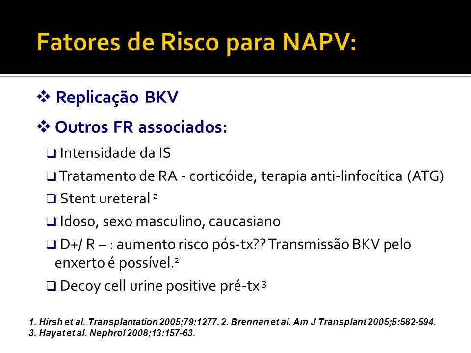 Fatores de Risco para NAPV: