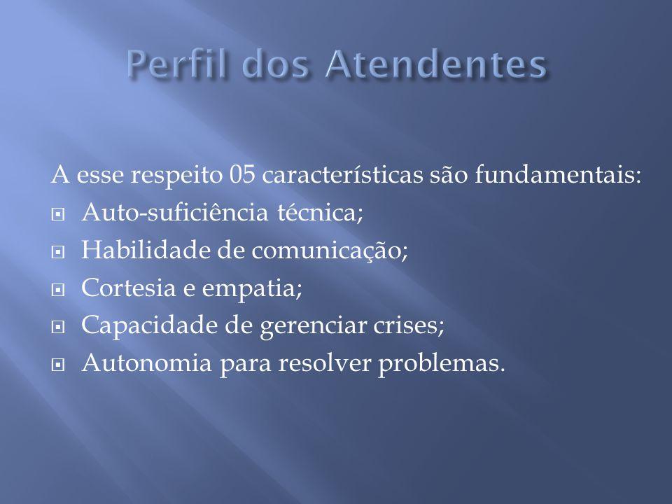 Perfil dos Atendentes A esse respeito 05 características são fundamentais: Auto-suficiência técnica;