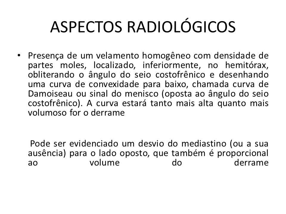 ASPECTOS RADIOLÓGICOS