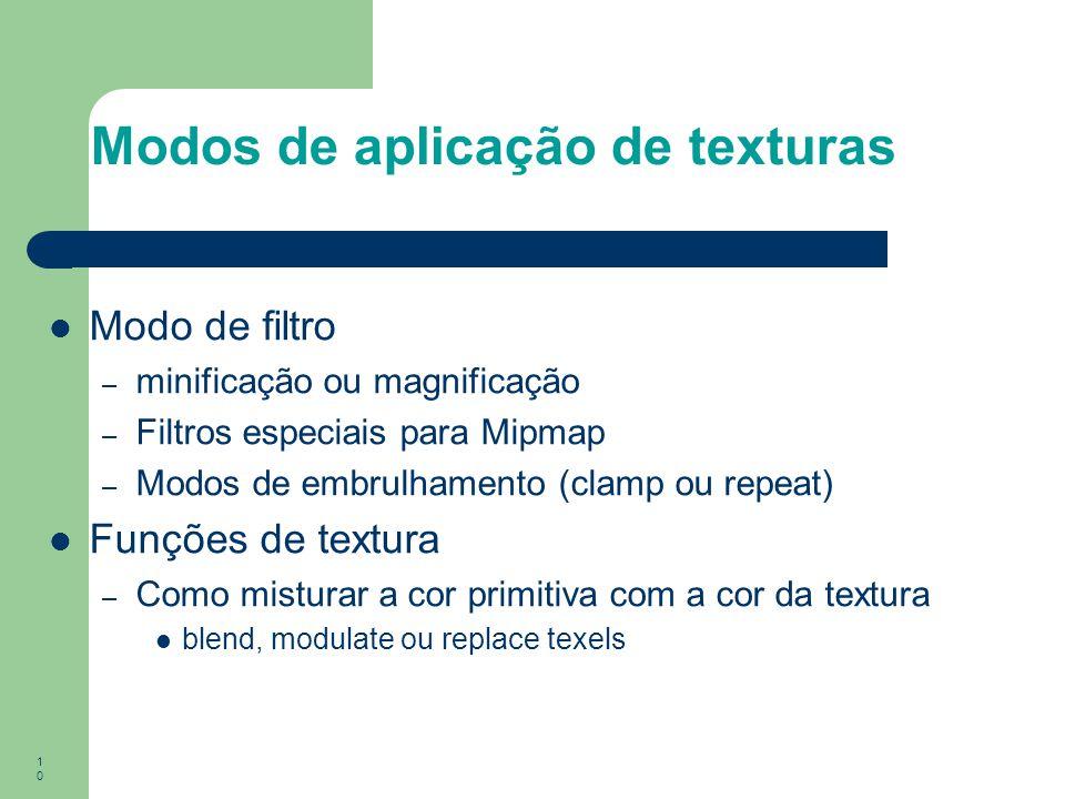 Modos de aplicação de texturas