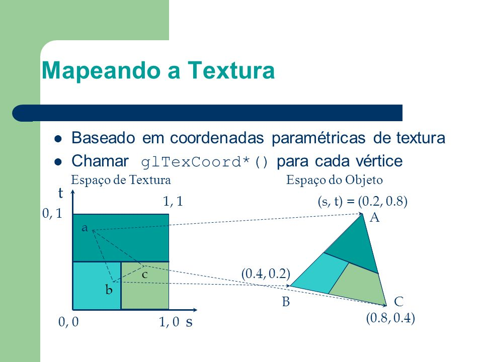 Mapeando a Textura Baseado em coordenadas paramétricas de textura