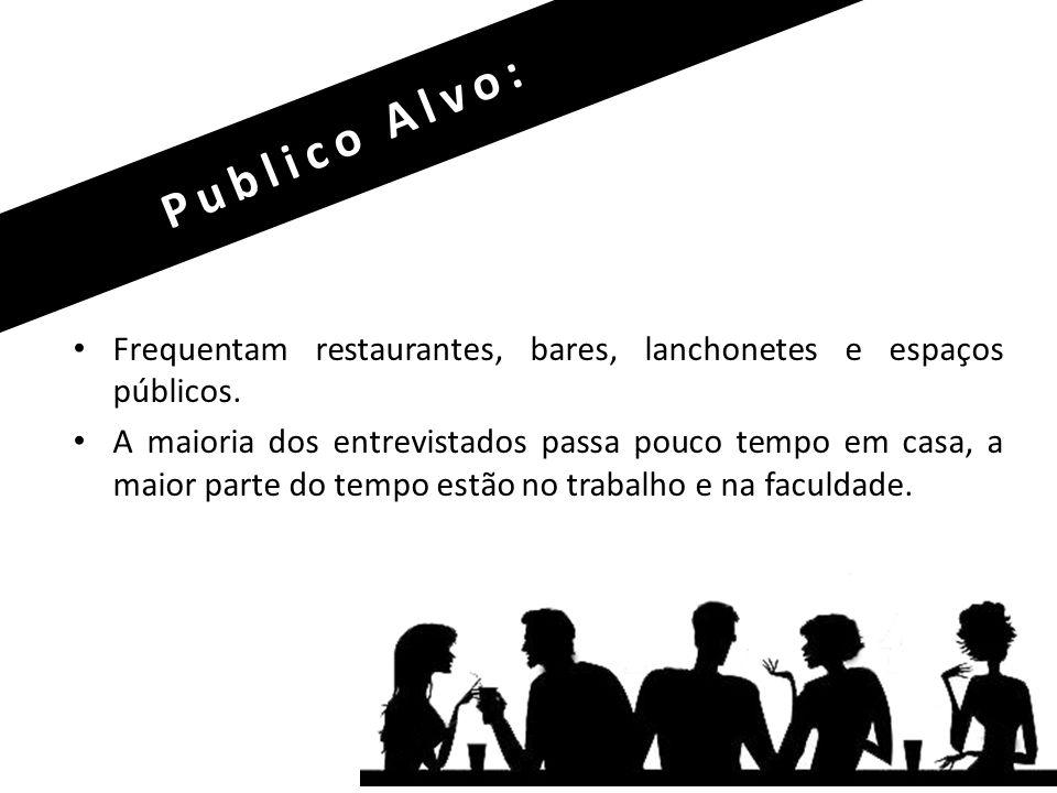 Publico Alvo: Frequentam restaurantes, bares, lanchonetes e espaços públicos.