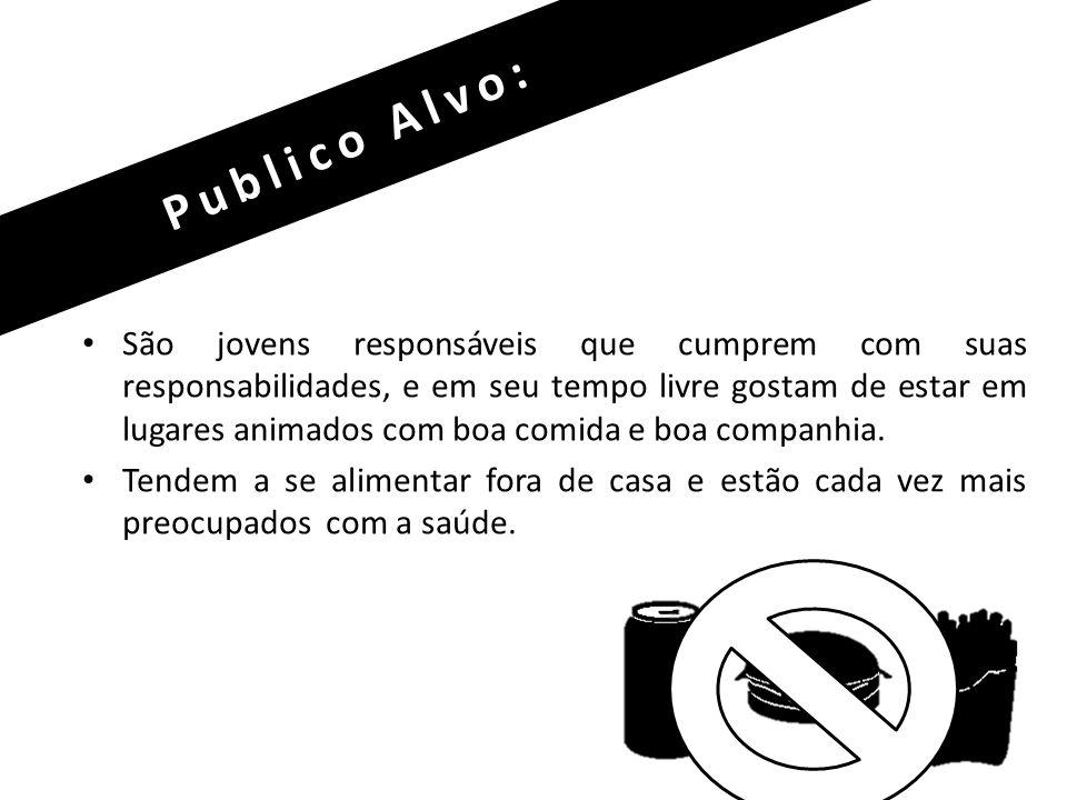 Publico Alvo: