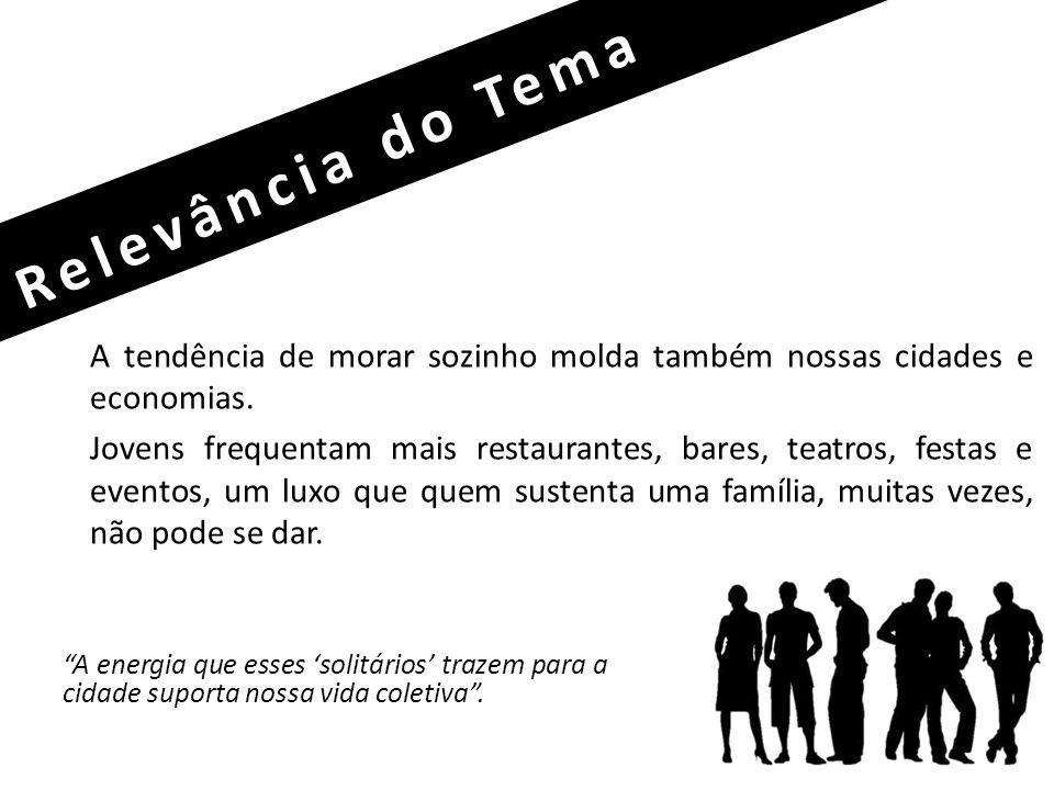 Relevância do Tema A tendência de morar sozinho molda também nossas cidades e economias.