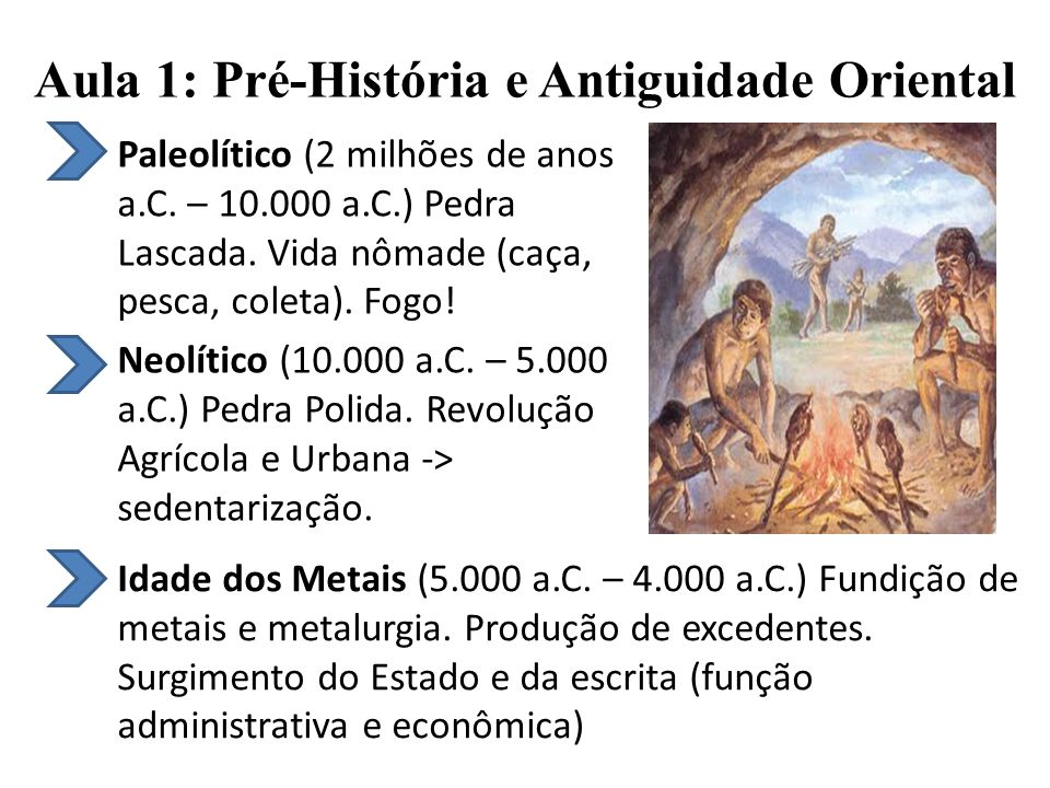 Aula 1: Pré-História e Antiguidade Oriental