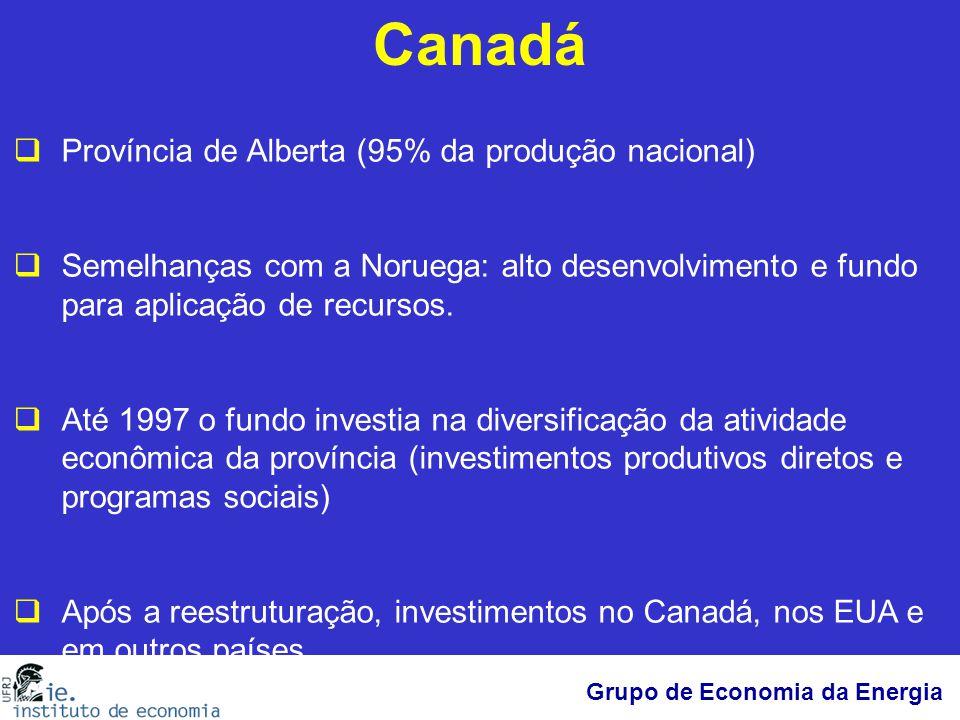 Canadá Província de Alberta (95% da produção nacional)