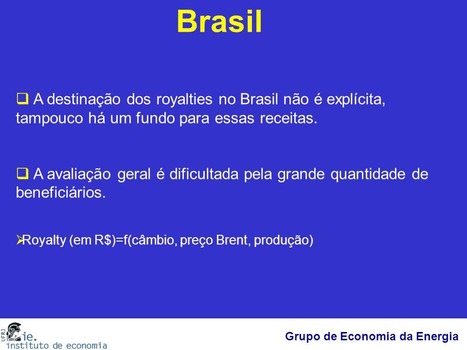 Brasil A destinação dos royalties no Brasil não é explícita, tampouco há um fundo para essas receitas.