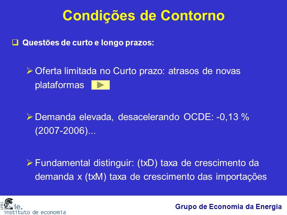 Condições de Contorno Questões de curto e longo prazos: Oferta limitada no Curto prazo: atrasos de novas plataformas.