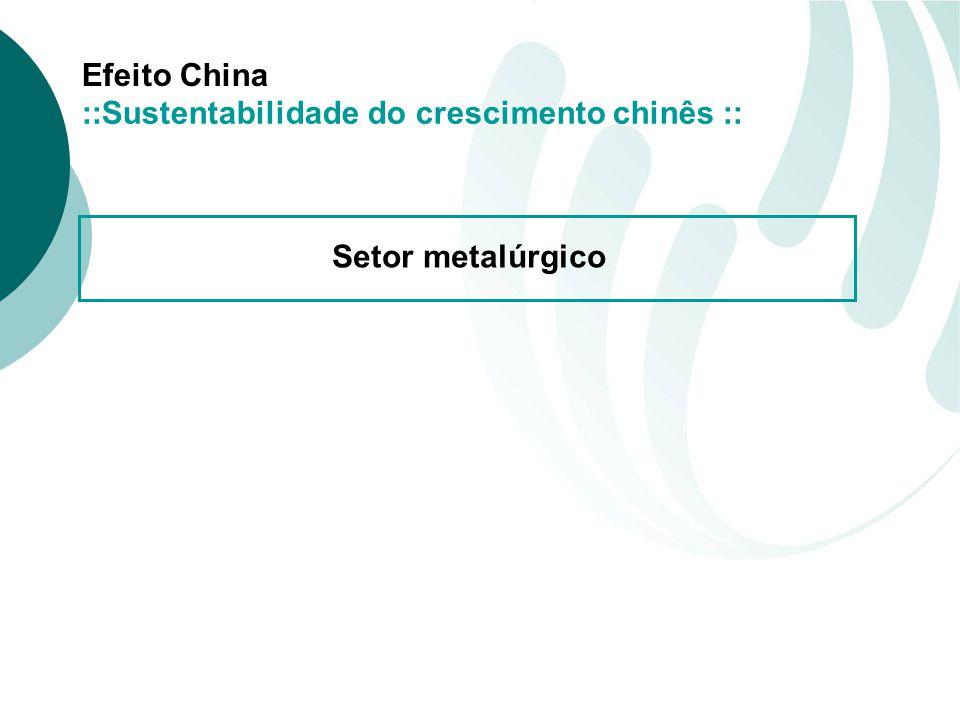 ::Sustentabilidade do crescimento chinês ::