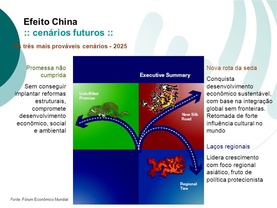:: cenários futuros :: Os três mais prováveis cenários - 2025