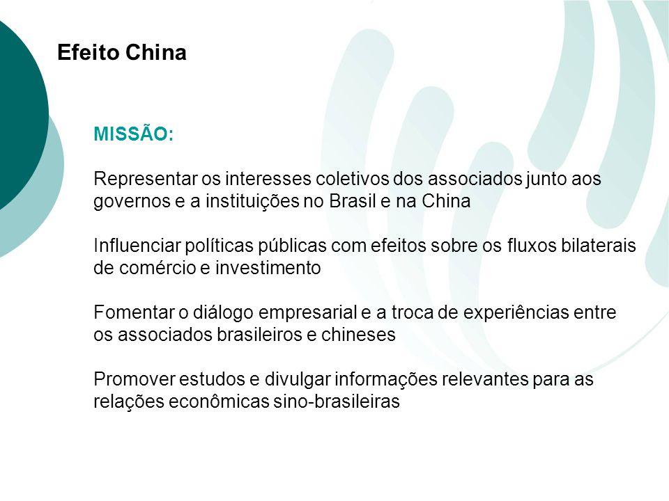 MISSÃO: Representar os interesses coletivos dos associados junto aos governos e a instituições no Brasil e na China.