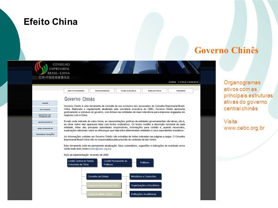 Governo Chinês Organogramas ativos com as principais estruturas ativas do governo central chinês.