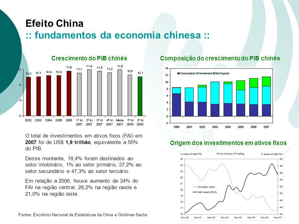 :: fundamentos da economia chinesa ::