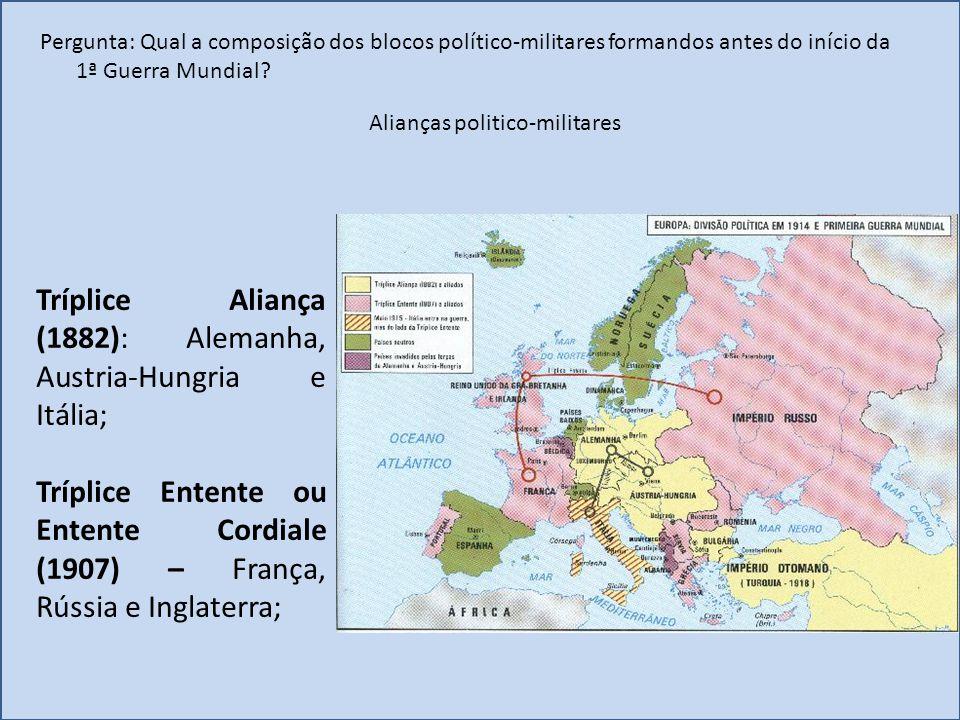 Alianças politico-militares