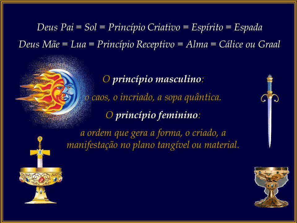 Deus Pai = Sol = Princípio Criativo = Espírito = Espada