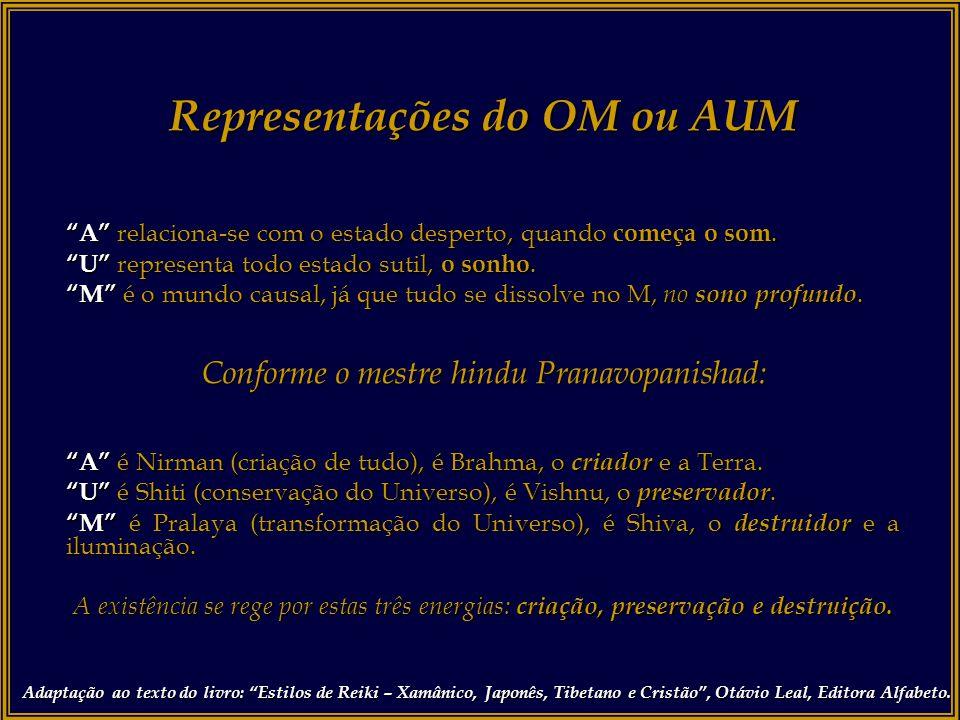Representações do OM ou AUM