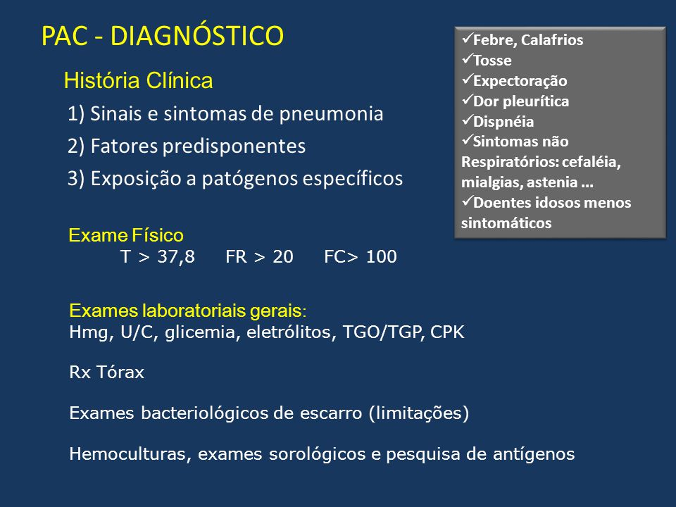 PAC - DIAGNÓSTICO História Clínica 1) Sinais e sintomas de pneumonia