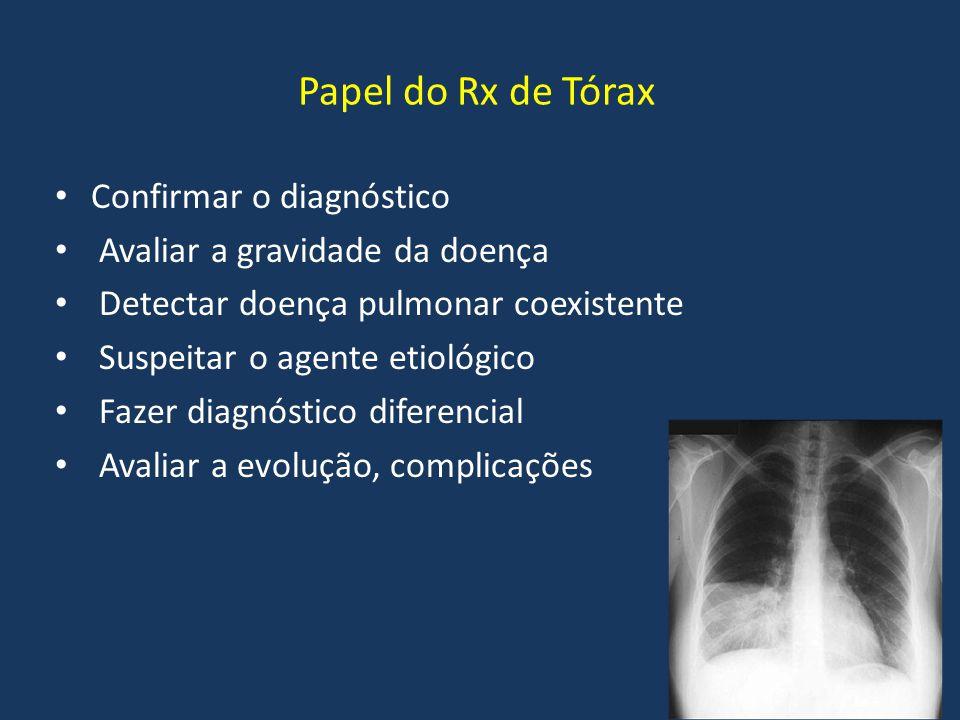 Papel do Rx de Tórax Confirmar o diagnóstico