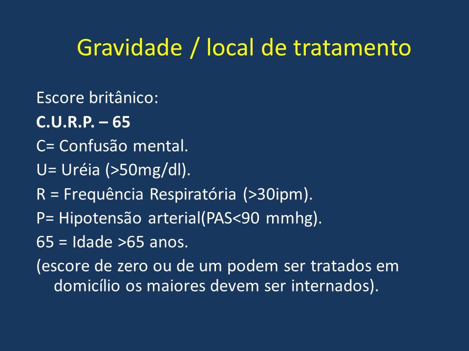 Gravidade / local de tratamento