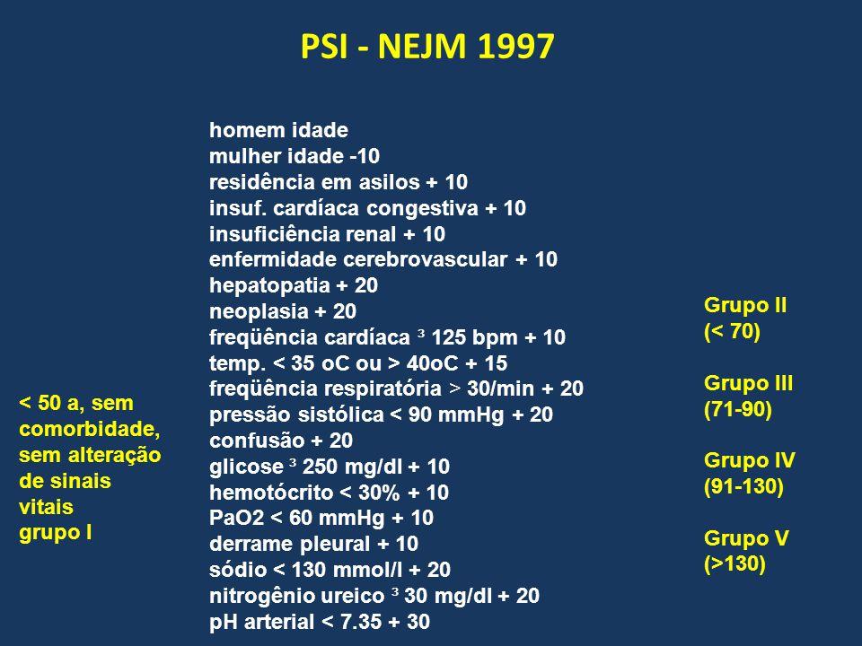 PSI - NEJM 1997 homem idade mulher idade -10 residência em asilos + 10