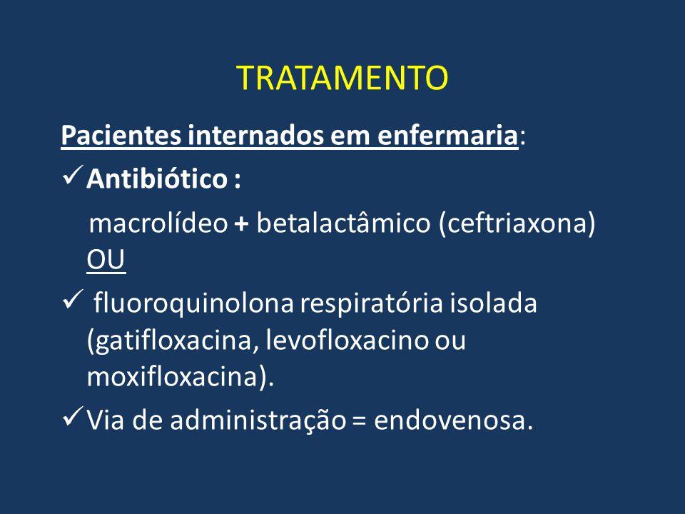 TRATAMENTO Pacientes internados em enfermaria: Antibiótico :