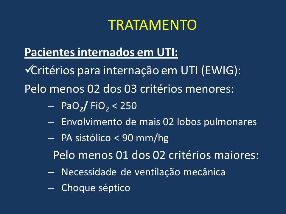 TRATAMENTO Pacientes internados em UTI: