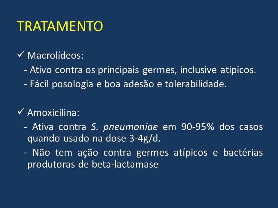 TRATAMENTO Macrolídeos: