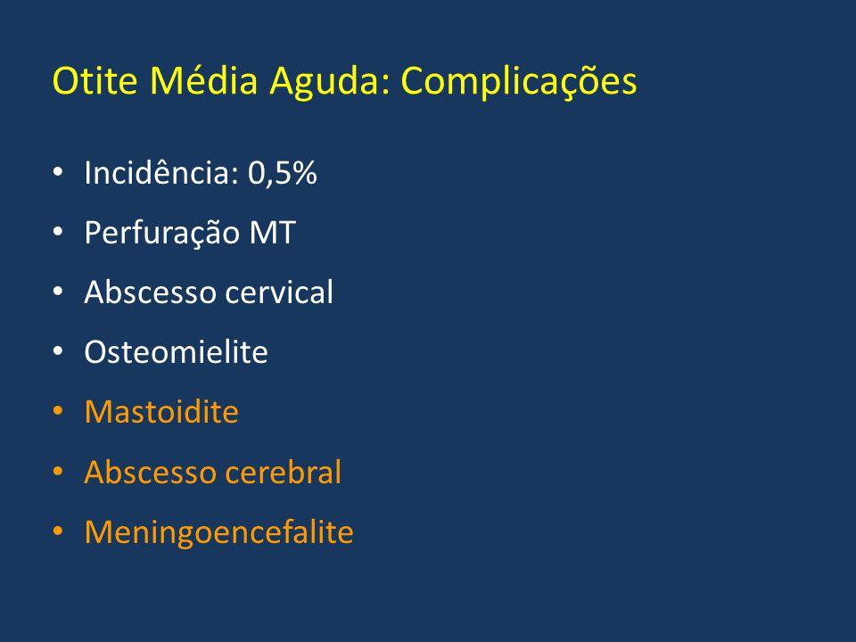 Otite Média Aguda: Complicações