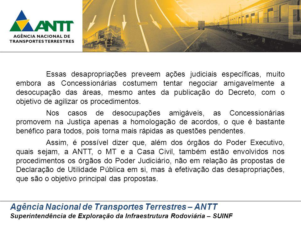 Agência Nacional de Transportes Terrestres – ANTT