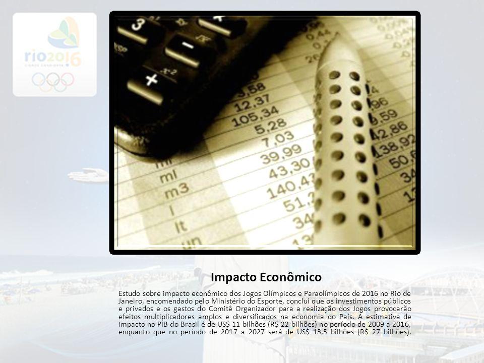 Impacto Econômico