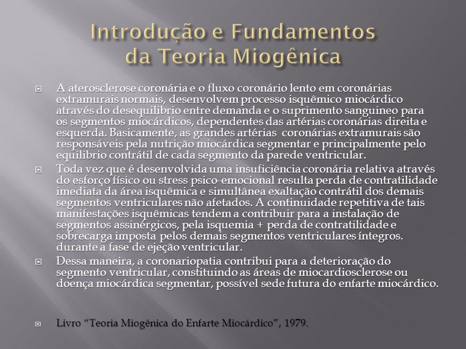 Introdução e Fundamentos da Teoria Miogênica