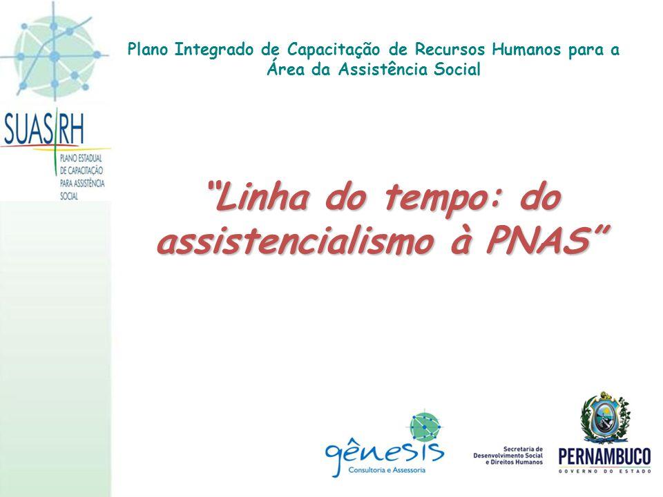 Linha do tempo: do assistencialismo à PNAS